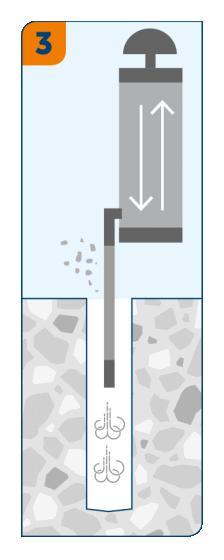 3 - продувка установочного отверстия