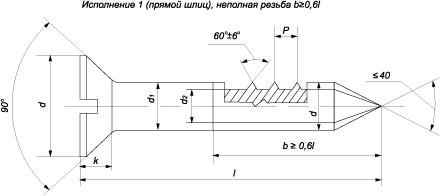 ГОСТ 1145-80