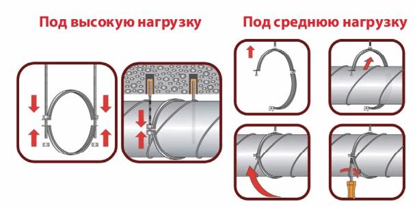 Схема монтажа вентиляционных каналов