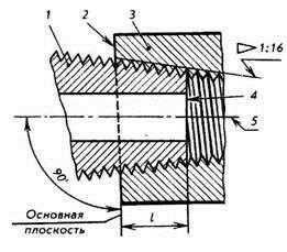 Метрическая коническая
