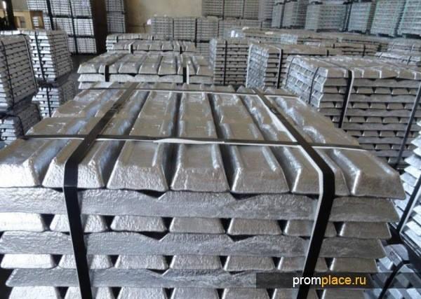 Применение сплавов алюминия