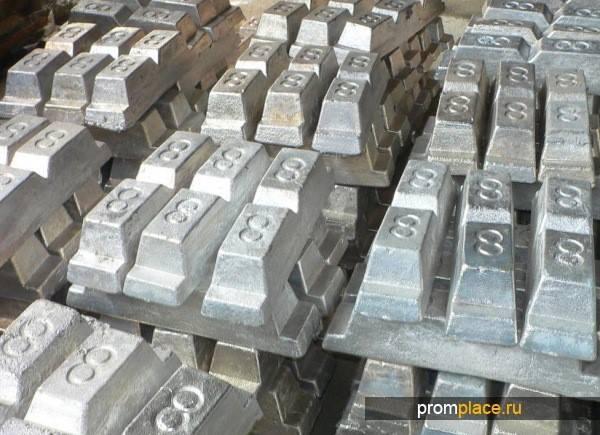 Сплавы алюминия
