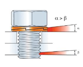 Система клиновых шайб INFIX