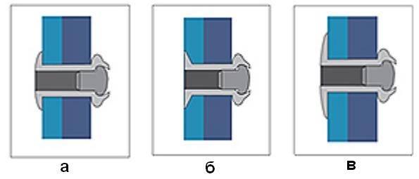 Типы головок вытяжных заклепок