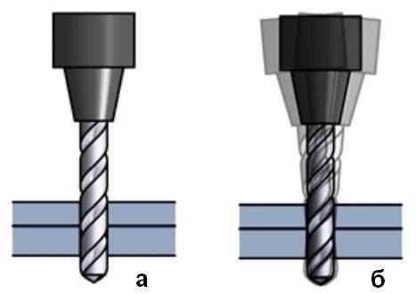 Размер отверстия под вытяжную заклепку