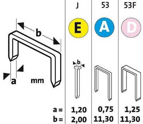 Типы скоб для степлера
